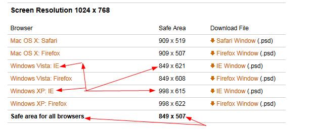 Какой размер в пикселях сделать страницу сайта бесплатный хостинг на 7 дней майнкрафт
